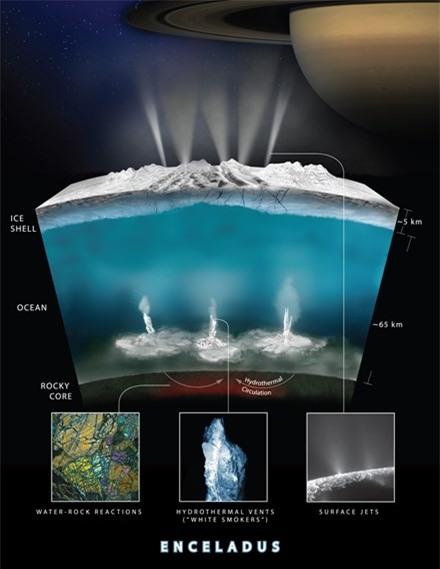 Chấn động công bố của NASA về sự sống ngoài hành tinh ảnh 3