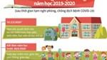 Bộ Giáo dục và Đào tạo sửa đổi khung kế hoạch thời gian năm học 2019 – 2020