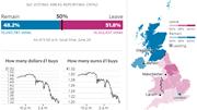 Kiểm phiếu hoàn tất, Anh chính thức lựa chọn sẽ rời EU