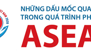 Những dấu mốc quan trọng trong quá trình phát triển ASEAN