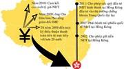Nhân dân tệ và tham vọng của Trung Quốc