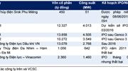 Cục diện ngành điện sẽ thay đổi khi 7 công ty lớn của EVN IPO thành công