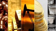 Giới ngân hàng đánh giá thế nào về triển vọng thị trường hàng hóa 2019?