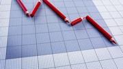 Khối ngoại bán ròng 143 tỷ trên HoSE, VN-Index giảm 8 điểm