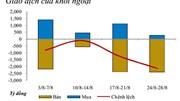 """Khối ngoại vẫn """"xả"""" ròng trái phiếu lớn nhất từ đầu năm, áp lực lên ngoại hối"""