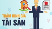 Thông tư 28/2021/TT-BTC ban hành Tiêu chuẩn thẩm định giá Việt Nam số 12