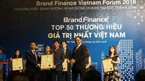 Vinacafé Biên Hòa có giá trị thương hiệu vô hình lớn nhất Việt Nam