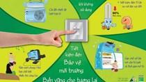 Tăng cường tiết kiệm điện trong các đơn vị hành chính, sự nghiệp trực thuộc BCT
