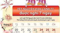 Những thông tin về lương, thưởng, lịch nghỉ Tết Âm lịch 2020