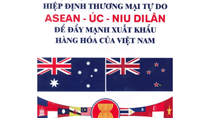 Đánh giá về Hiệp định Tự do Thương mại ASEAN- Australia- New Zealand