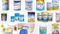 Giá bán lẻ khuyến nghị cho người tiêu dùng của Công ty Sữa Việt Nam