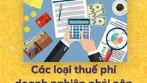 TT 112/2020/TT-BTC về phí, lệ phí hỗ trợ sản xuất kinh doanh ứng phó với Covid-19