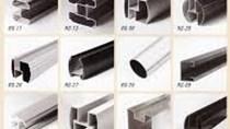 TT kim loại thế giới ngày 17/4: Giá nhôm tại Thượng Hải lên mức cao nhất 3 tháng