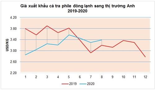 Thị trường thép tháng 8/2020: Trung Quốc đang phục hồi với tốc độ cao