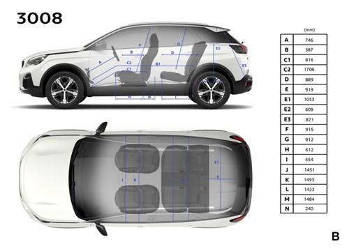 Peugeot ra mắt mẫu 3008 mới với thiết kế sang trọng, lịch lãm 7