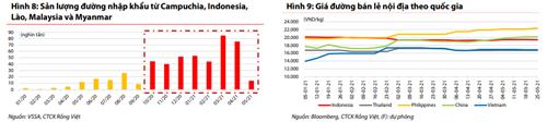 VDSC: Giá đường sẽ dẫn dắt thị trường cuối năm - Ảnh 2.