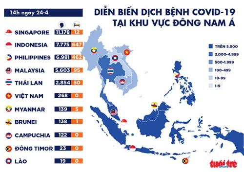 Dịch COVID-19 chiều 24-4: Thế giới hơn 2,7 triệu ca mắc, Việt Nam chỉ còn 43 ca đang chữa - Ảnh 3.