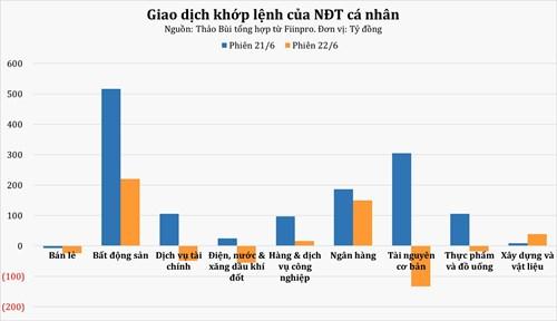 VN-Index lại lập đỉnh, dòng ngân hàng quay lại đường đua - Ảnh 2.