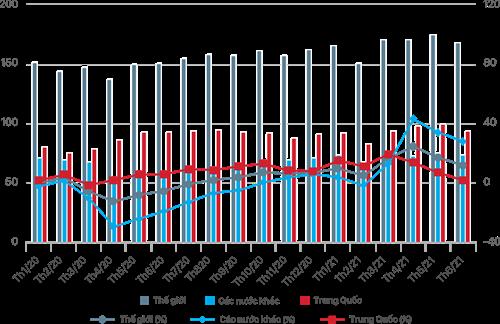 [Báo cáo] Thị trường thép tháng 7: Tiêu thụ thép chậm lại - Ảnh 1.
