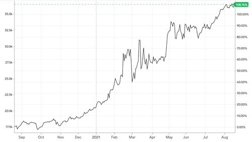 Giá kim loại thiếc chạm mức cao nhất mọi thời đại, tăng 68% từ đầu năm đến nay - Hình 1