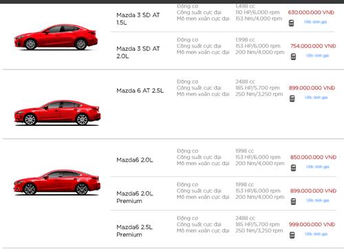 Xe++ - Giá ôtô Mazda tháng 9/2017: Giảm cao nhất 106 triệu đồng (Hình 4).