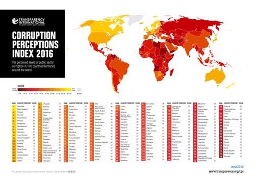 Thụy Điển ở nhóm màu sáng - nhóm các nước có tỷ lệ tham nhũng thấp