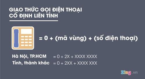Ma vung dien thoai co dinh moi cua 63 tinh thanh hinh anh 4