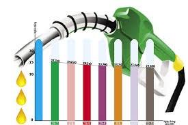 Giá năng lượng thế giới ngày 25/5/2016