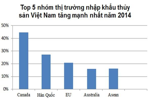 Khủng hoảng thừa nông sản và bài học cho Việt Nam