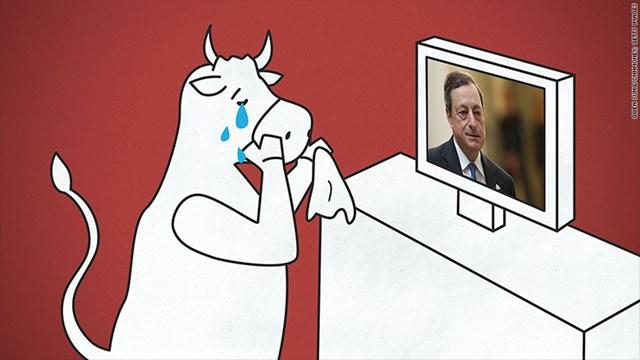 Chứng khoán Châu Âu giảm mạnh 3% khi ECB gây thất vọng với chính sách kích thích mới
