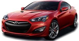 Bảng giá xe Hyundai tháng 7/2018