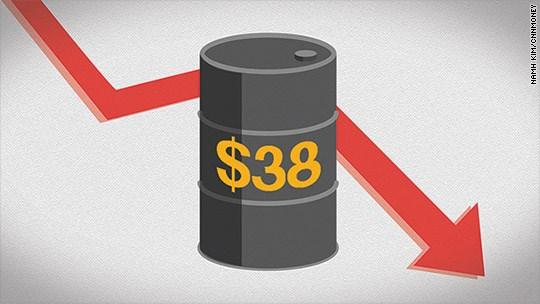 Dầu lao dốc liền 4 phiên về sát 37 USD/thùng