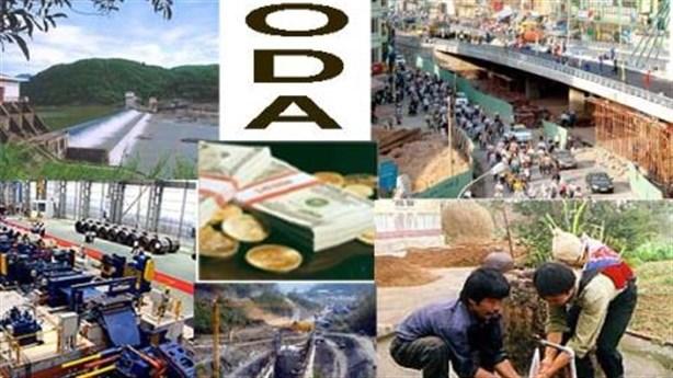 Chính sách thuế đối với dự án ODA viện trợ không hoàn lại