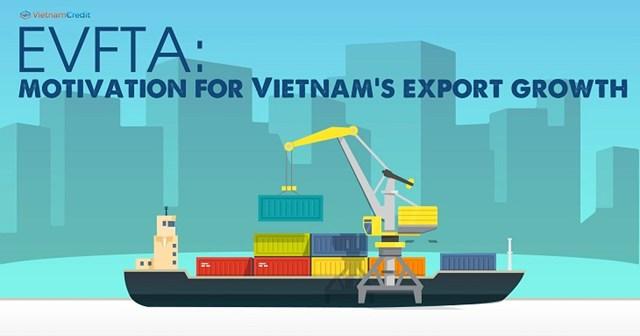 Cơ hội và thách thức đặt ra đối với Việt Nam khi tham gia EVFTA
