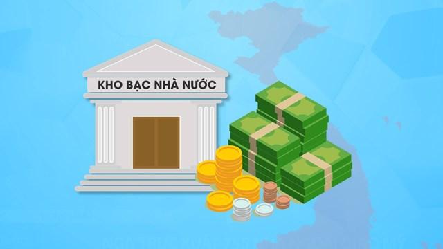 Nghị quyết 128/2020/QH14 về dự toán ngân sách nhà nước năm 2021