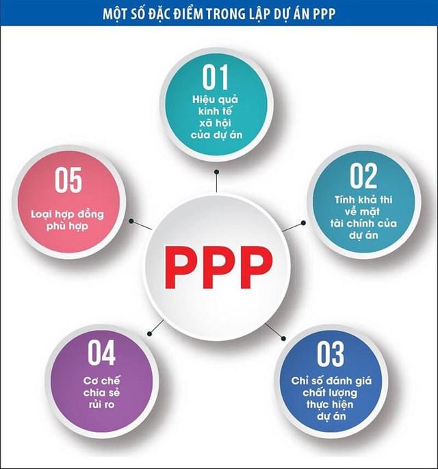 Nghị định 28/2021/NĐ-CP quy định cơ chế quản lý tài chính dự án PPP